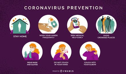 Coronavirus prevention illustration set
