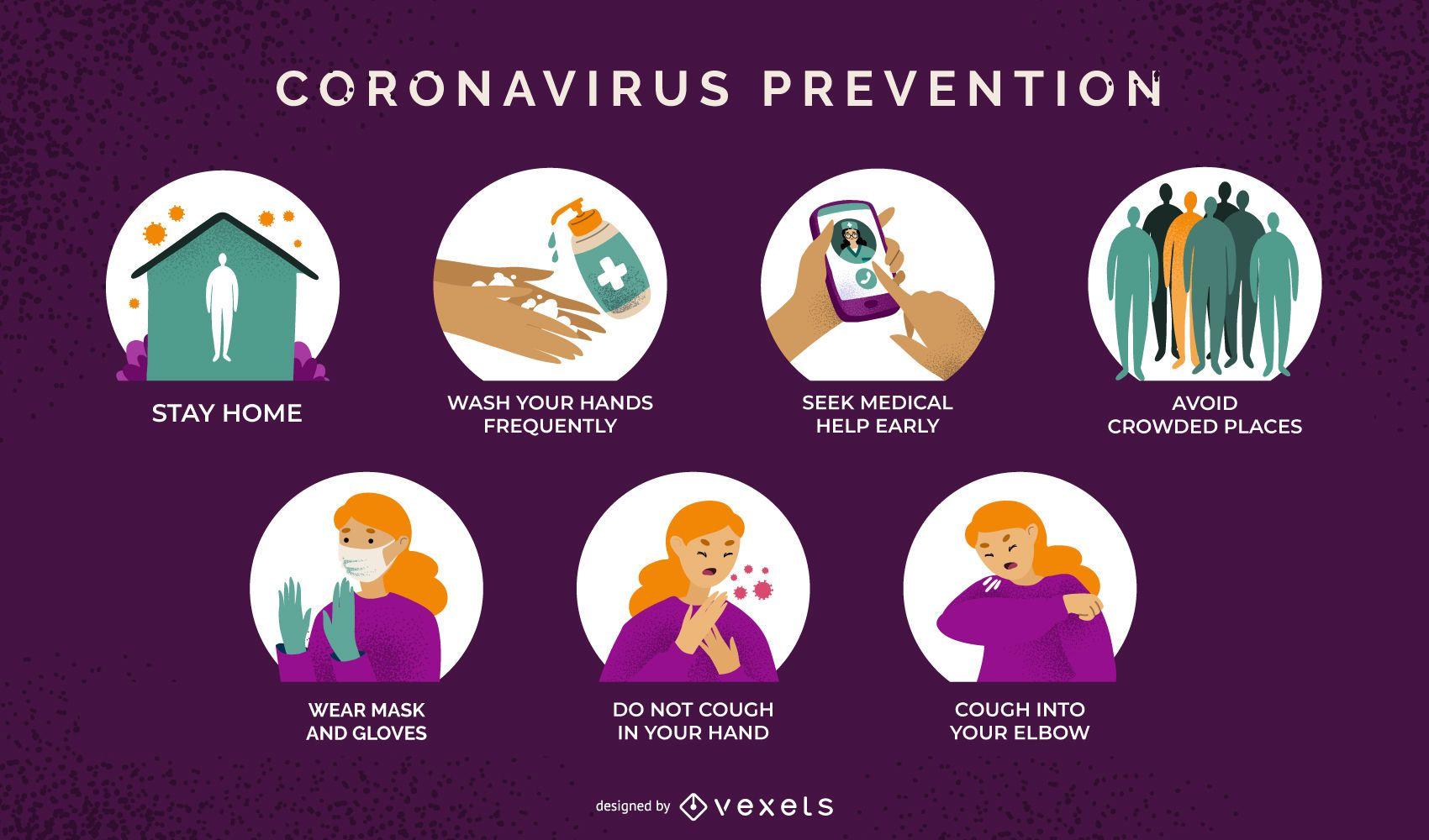 Conjunto de ilustraci?n de prevenci?n de coronavirus