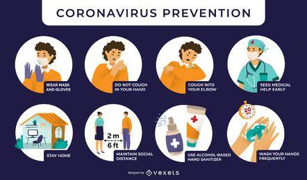 Ilustrações de prevenção de coronavírus