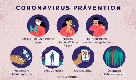 Coronavirus Prävention Deutsch Set