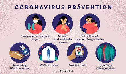 Prevención de coronavirus conjunto alemán