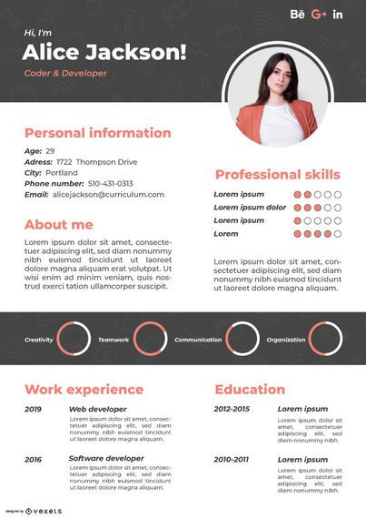 Coder Resume Template Design