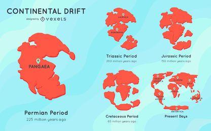 Ilustração de deriva continental