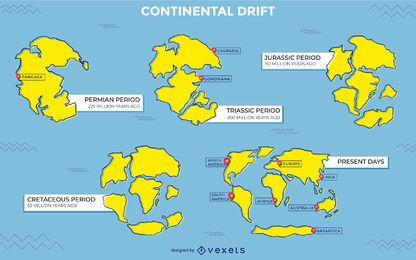Desenho de ilustração de deriva continental