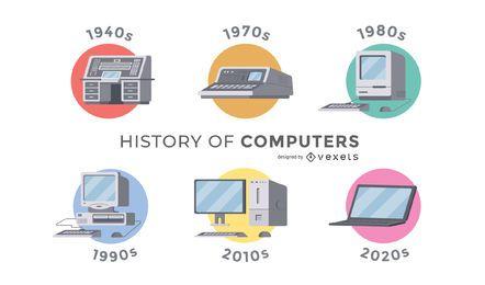 Historia del diseño de la línea de tiempo de las computadoras