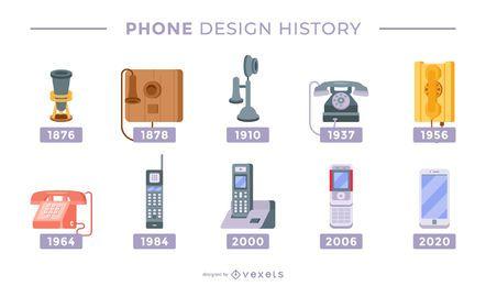 Paquete de ilustración de la historia del diseño del teléfono