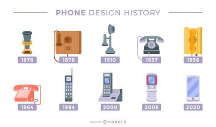 Phone Design History Illustration Pack