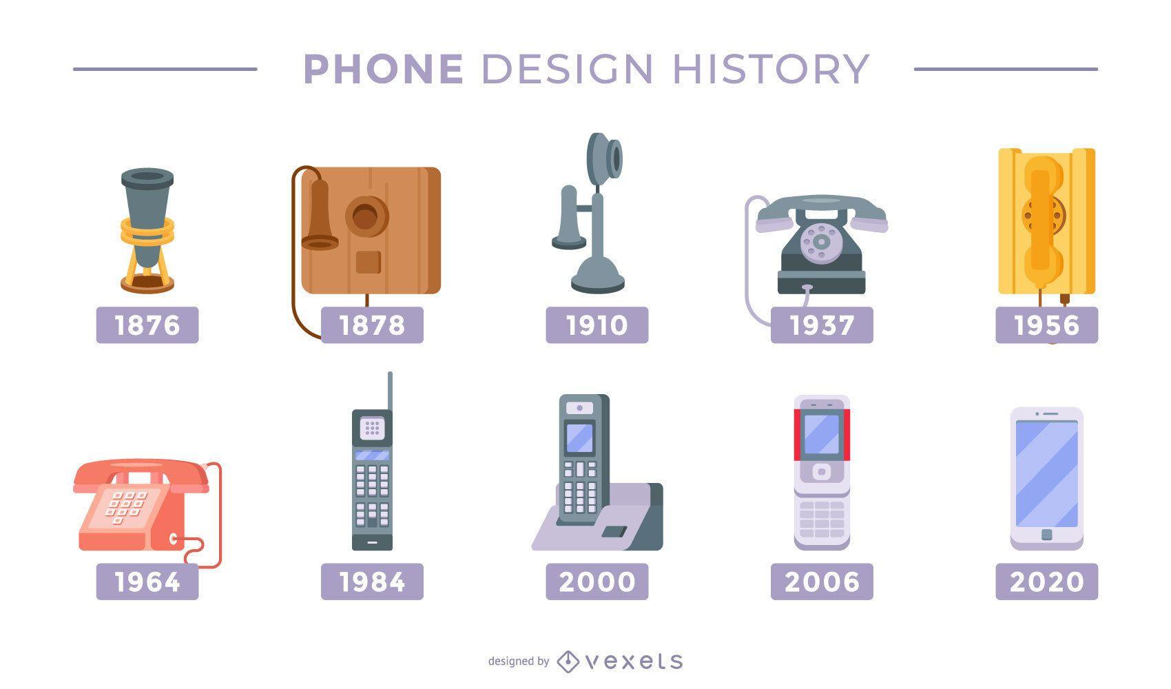 Pacote de ilustração da história do design do telefone