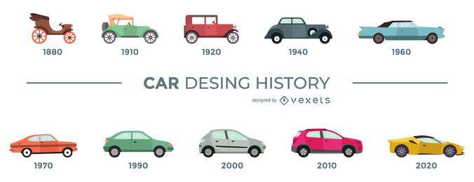 Línea de tiempo de diseño plano de historia de coches
