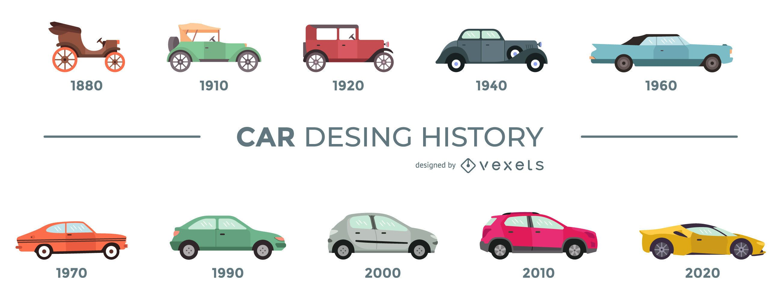 Cars History Flat Design Timeline