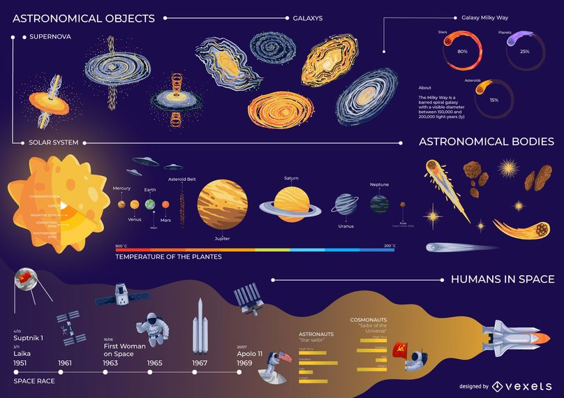 Space infographic design