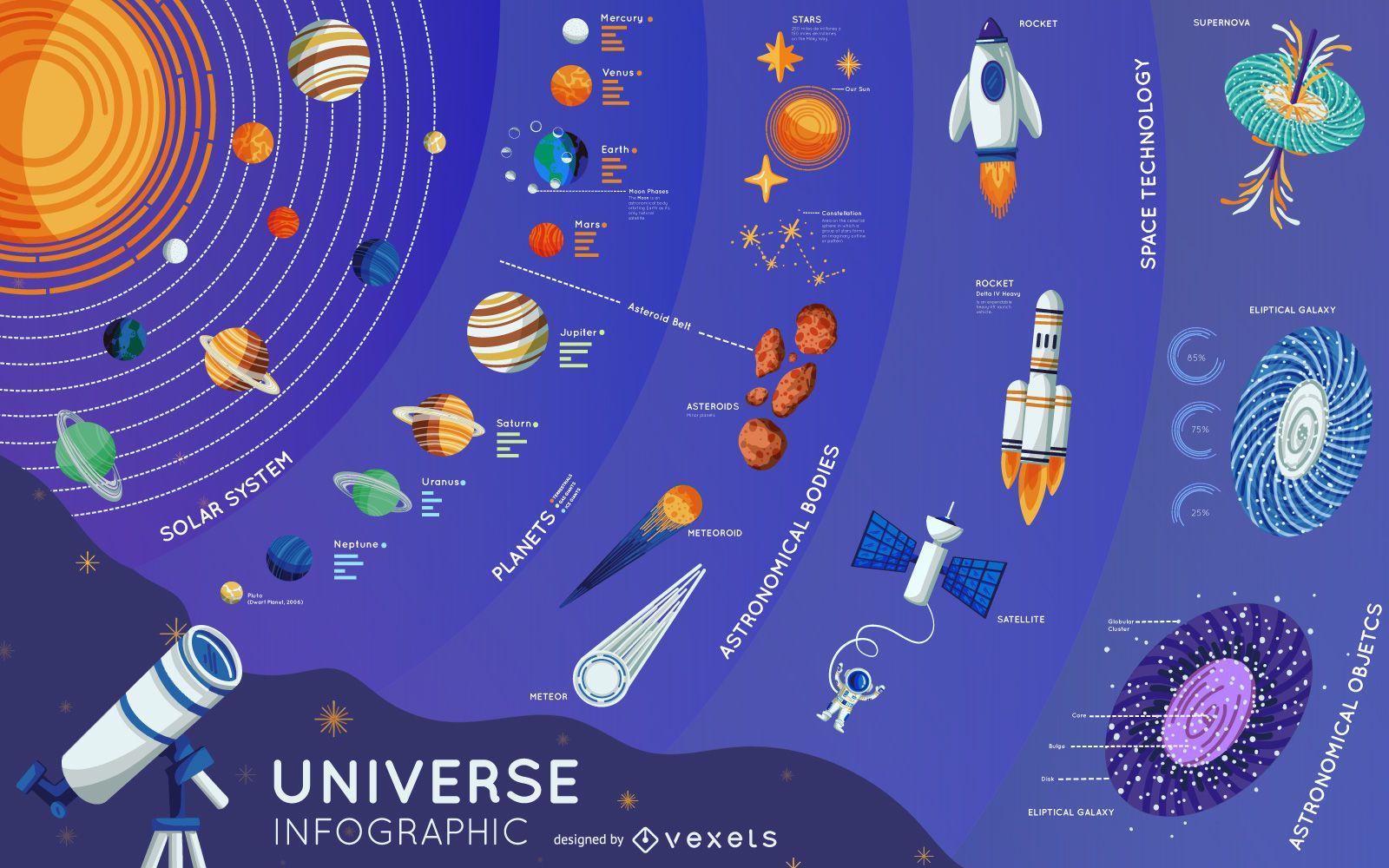Diseño infográfico de elementos del universo