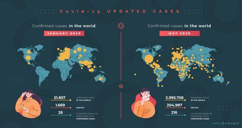 Diseño de datos de infografía COVID-19