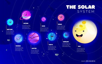 Solar System Cute Icon Infographic