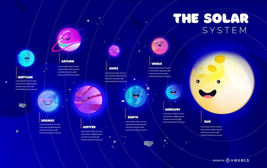 Infografía de lindo icono del sistema solar