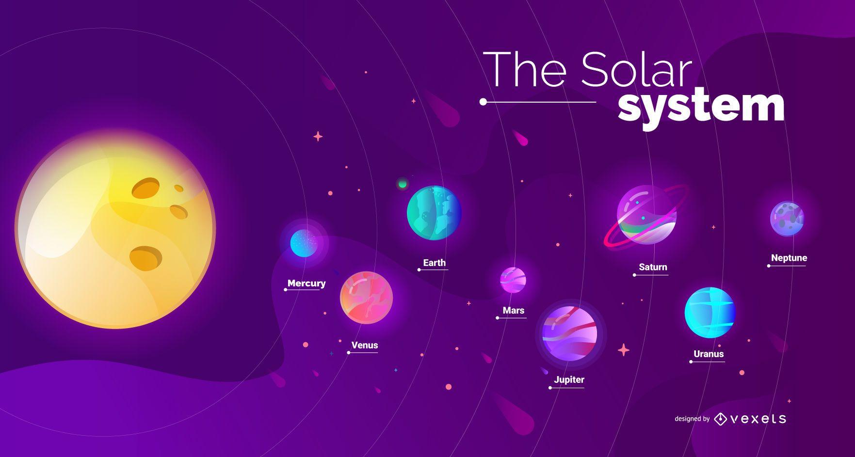 Design der Abdeckung des Sonnensystems
