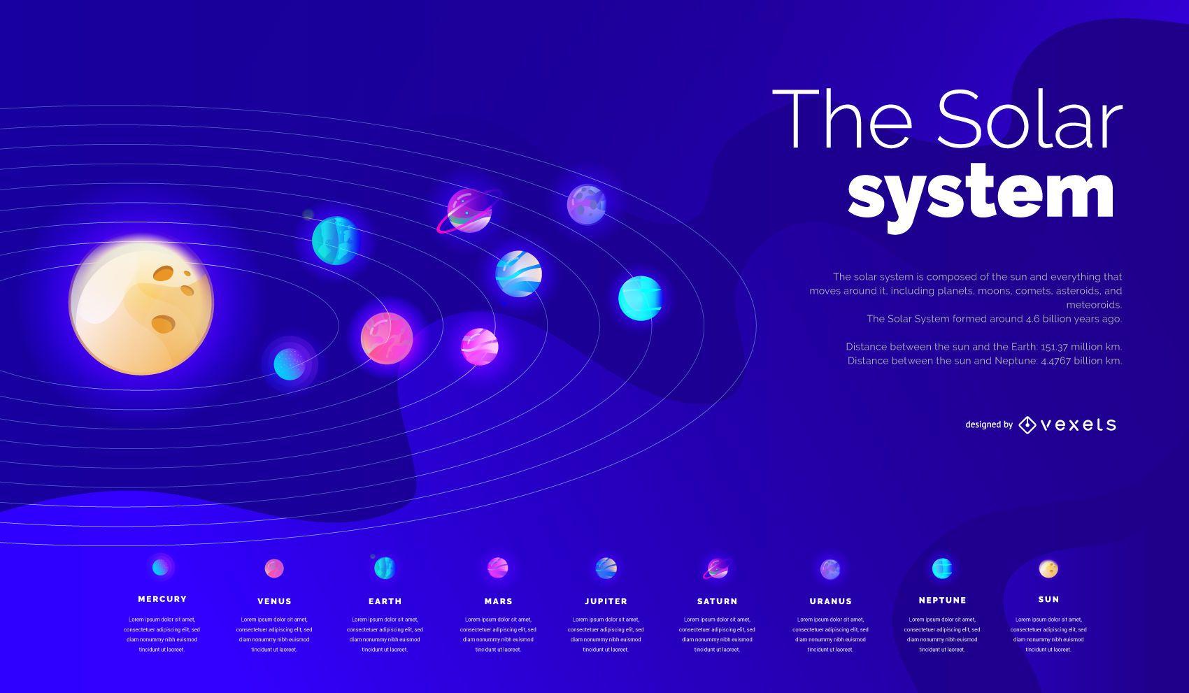 Diseño de plantilla de portada del sistema solar