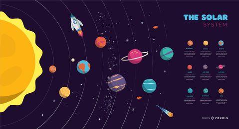 El diseño de la cubierta del sistema solar
