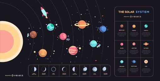 Diseño de la cubierta del espacio del sistema solar