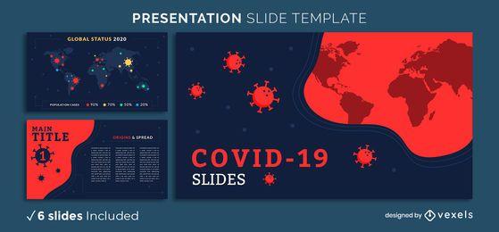 Modelo de apresentação do Covid-19