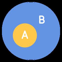 A and b circles flat