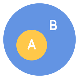 Círculos A e b planos