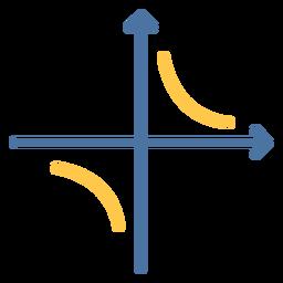 Gráfico de función hiperbólica plano