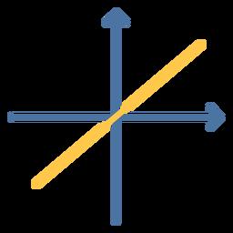 Gráfico de función lineal plano