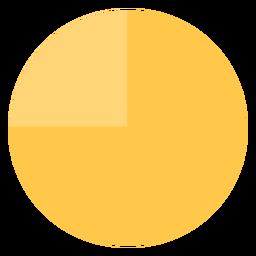 Gráfico de pizza plano