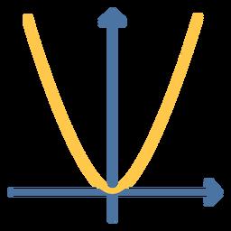 Quadratic function graph flat