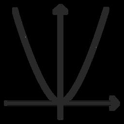 Trazo de gráfico de función cuadrática