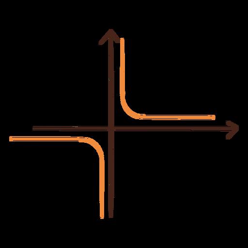 Ilustración de la función matemática