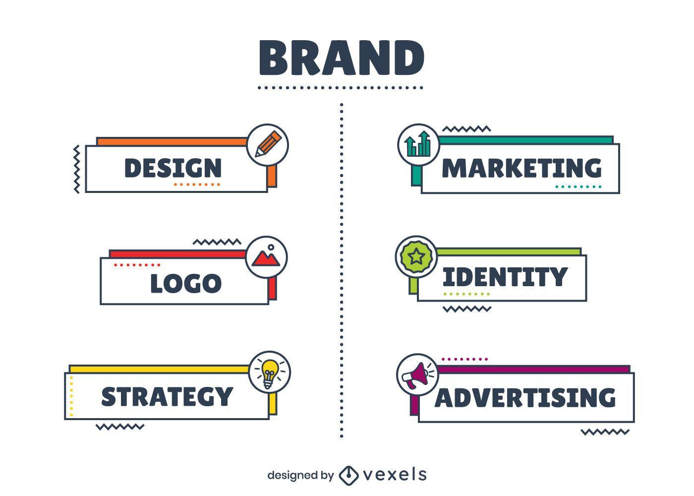 Diseño de infografía de elementos de marca