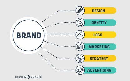 Projeto de infográfico do processo da marca