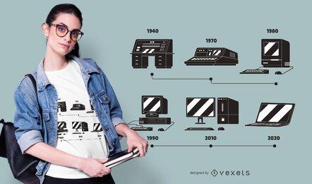 Design de camiseta da linha do tempo do computador