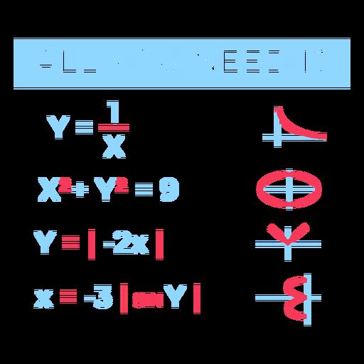 Todo lo que necesitas geometría matemática Transparent PNG