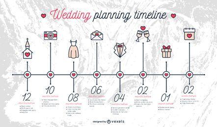 Cronograma de planejamento de casamento