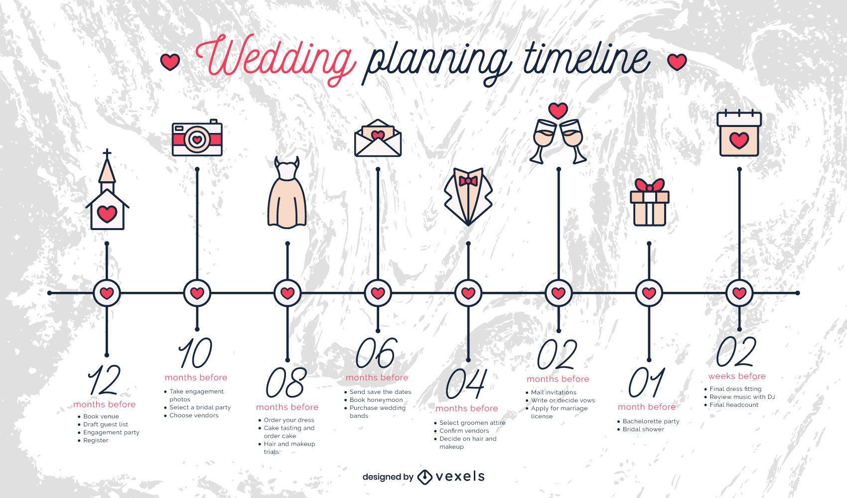 Cronograma de planificación de bodas