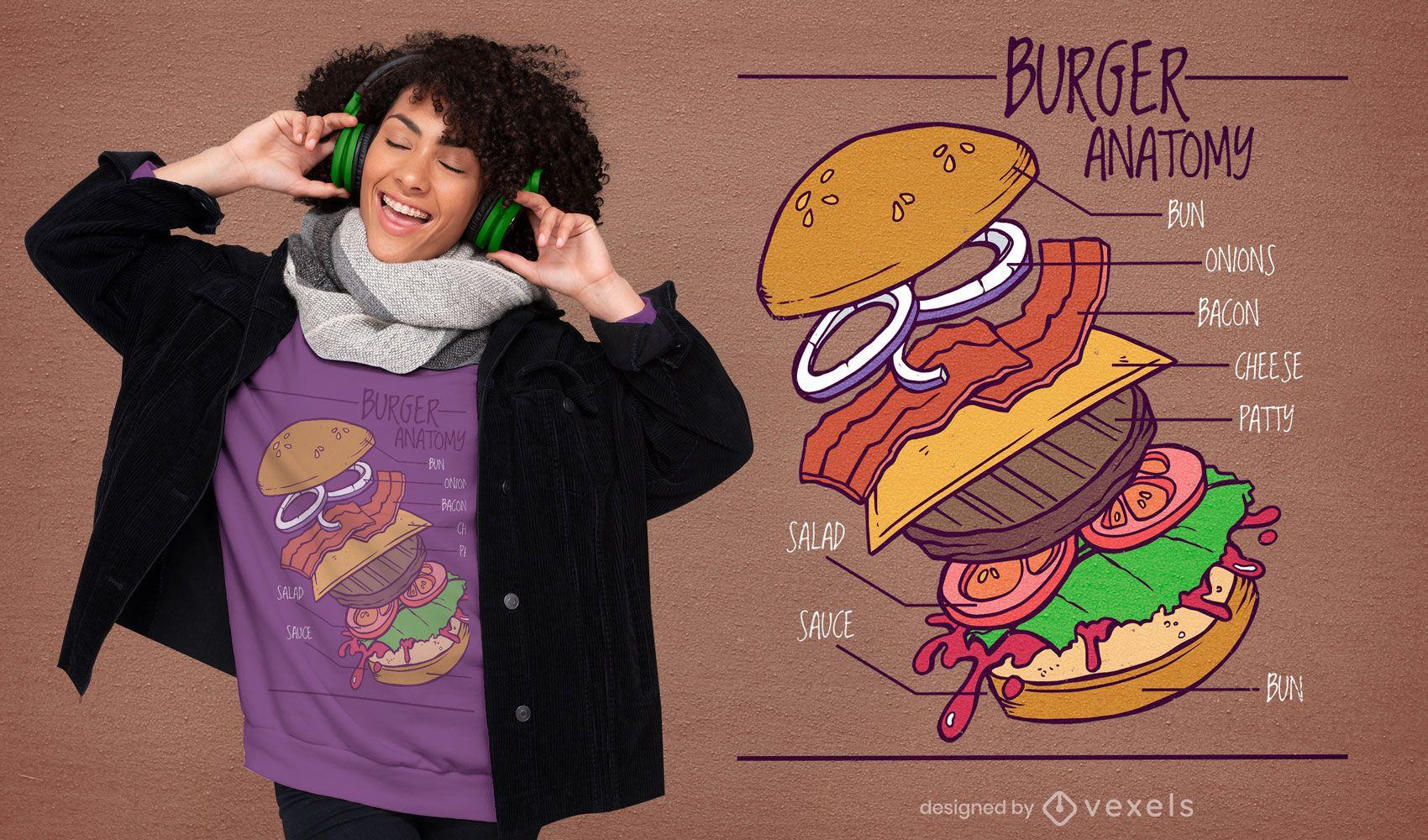Design de t-shirt de comida de anatomia de hambúrguer