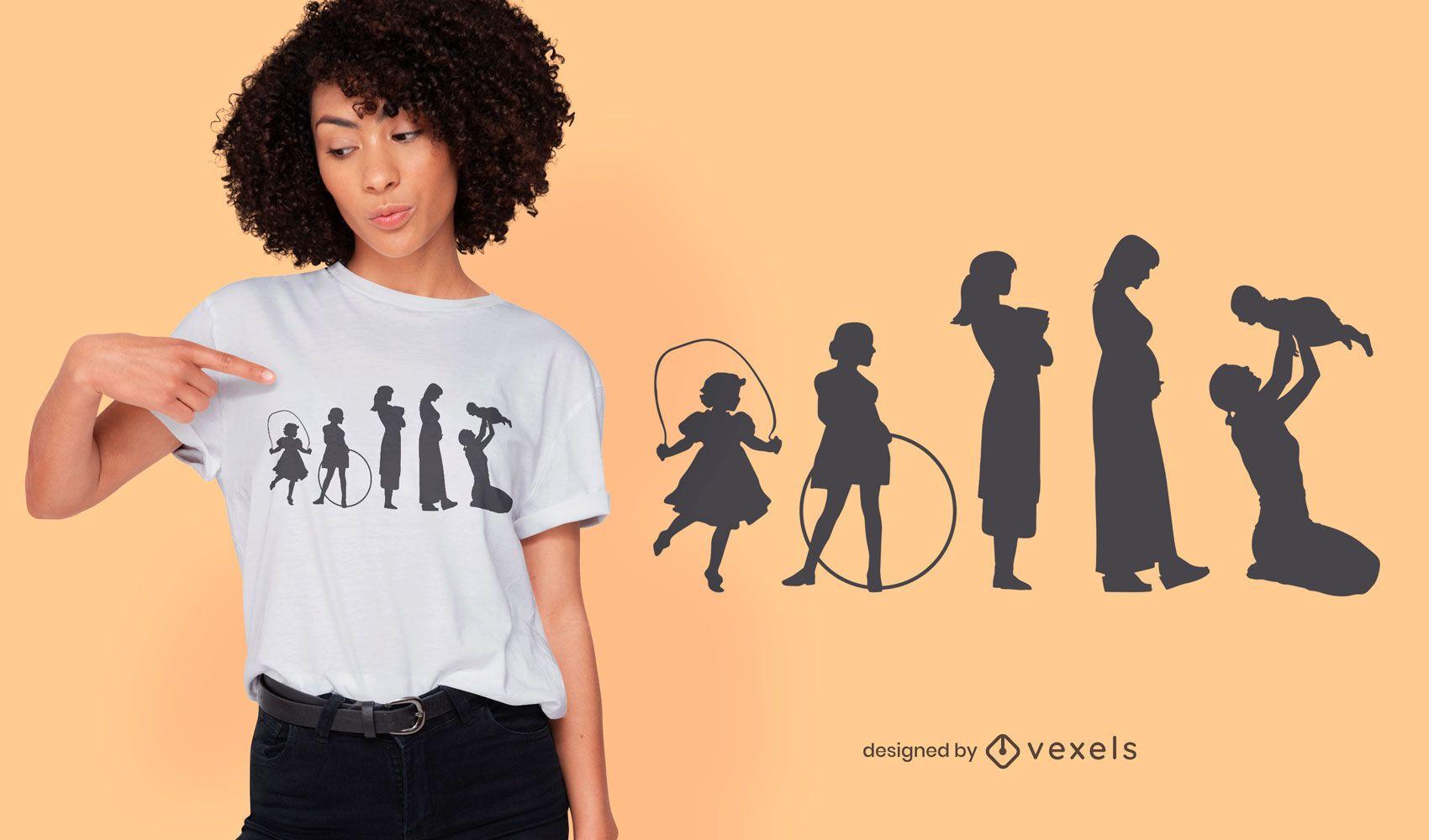 Evolución del diseño de la camiseta de la madre.