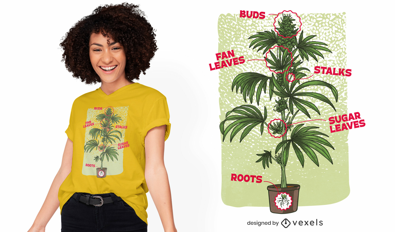 Dise?o de camiseta de naturaleza de gr?fico de planta de cannabis.