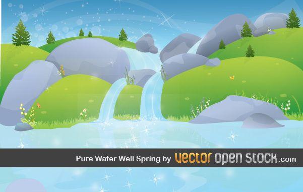 Paisaje de primavera de pozo de agua pura