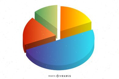 Gráfico circular brillante
