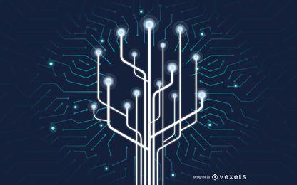 Cyber-Pflanzenwelt