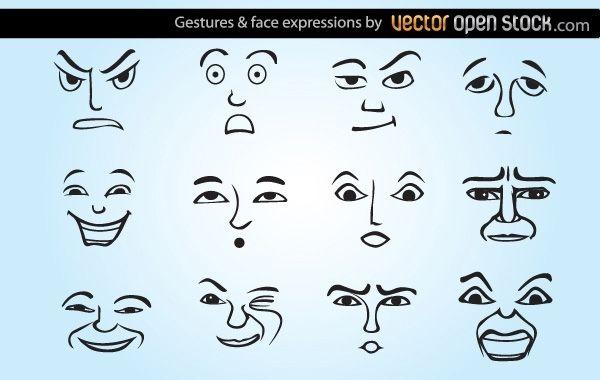 Gestos y expresiones faciales