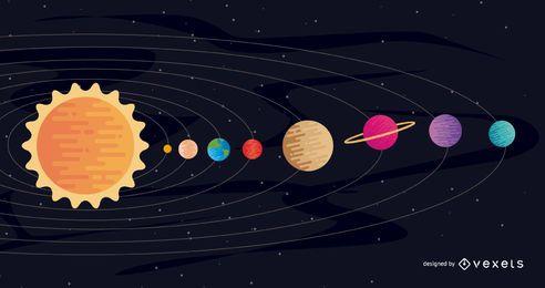 Planeta do Sistema Solar
