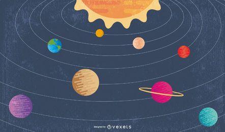 Planetenatmosphäre neben der Sonne