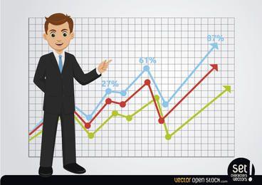 Empresario mostrando gráficos crecientes