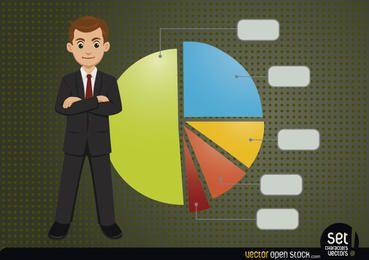 Junger Geschäftsmann mit Infographic-Kreisdiagramm