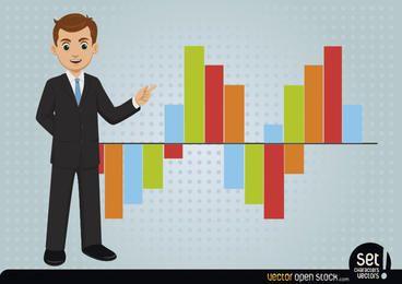 Joven empresario mostrando gráfico de barras